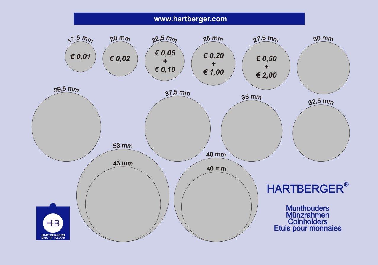 Cartes des diamètres Hartberger